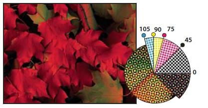 Полутоновые растры триадных красок
