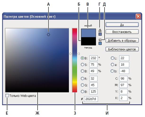 Палитра цветов Adobe