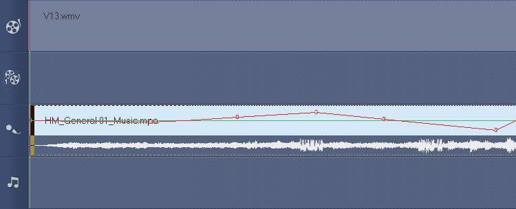 Кривая уровня громкости