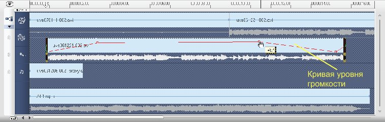 Визуализация звука