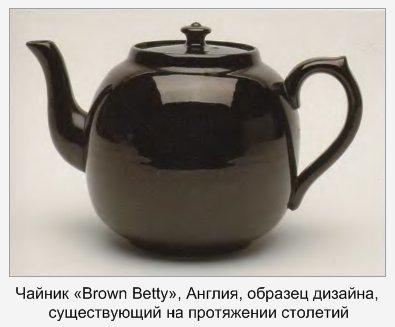 Чайник «Brown Betty». Англия, образец дизайна, существующий на протяжении столетий