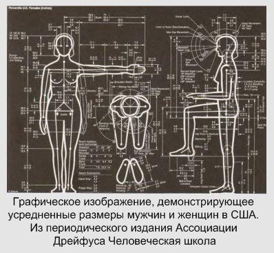 Графические изображения мужчин и женщин