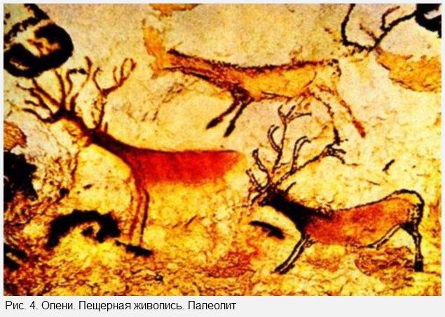 Олени. Пещерная живопись. Палеолит