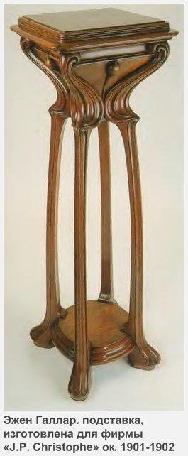 Эжен Галлар. подставка, изготовлена для фирмы «J.P. Christophe» ок. 1901-1902